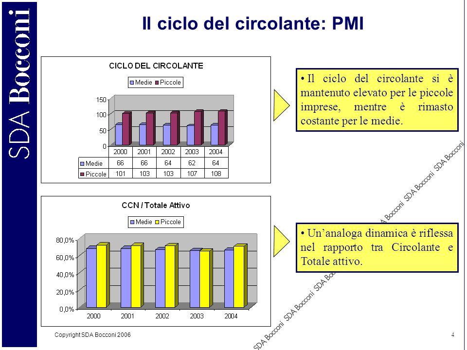 Copyright SDA Bocconi 2006 4 Il ciclo del circolante si è mantenuto elevato per le piccole imprese, mentre è rimasto costante per le medie. Unanaloga
