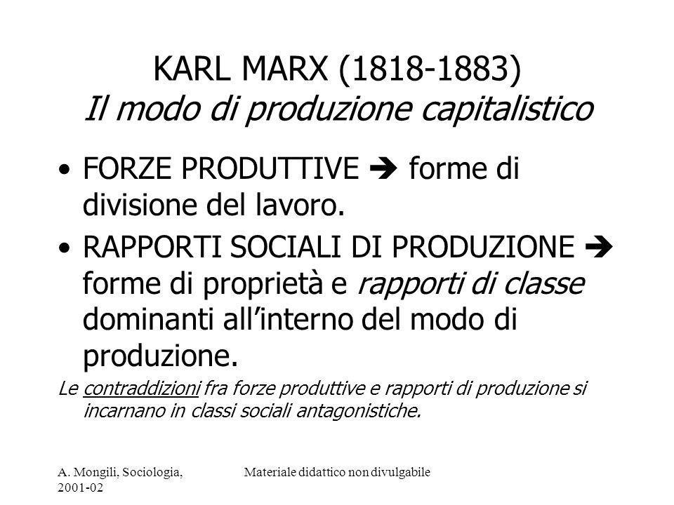A. Mongili, Sociologia, 2001-02 Materiale didattico non divulgabile KARL MARX (1818-1883) Il modo di produzione capitalistico FORZE PRODUTTIVE forme d