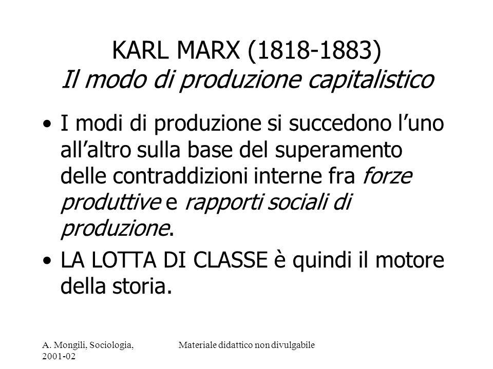 A. Mongili, Sociologia, 2001-02 Materiale didattico non divulgabile KARL MARX (1818-1883) Il modo di produzione capitalistico I modi di produzione si