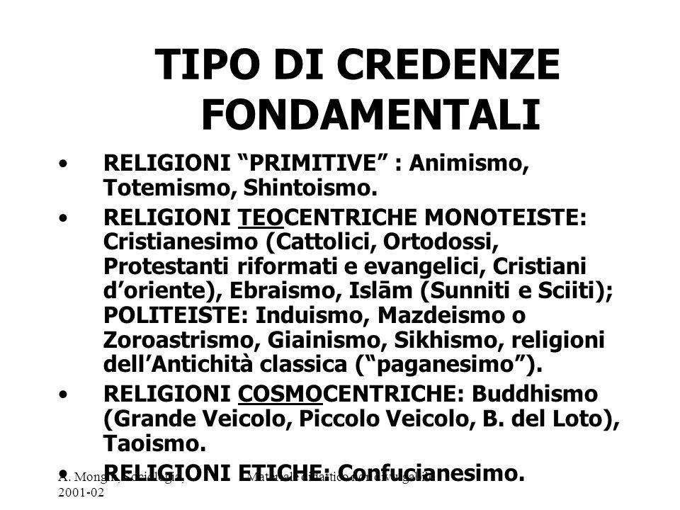 A. Mongili, Sociologia, 2001-02 Materiale didattico non divulgabile TIPO DI CREDENZE FONDAMENTALI RELIGIONI PRIMITIVE : Animismo, Totemismo, Shintoism