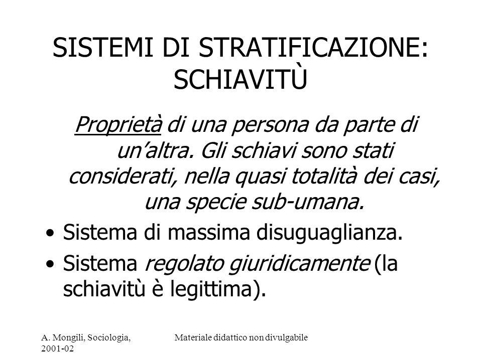 A. Mongili, Sociologia, 2001-02 Materiale didattico non divulgabile SISTEMI DI STRATIFICAZIONE: SCHIAVITÙ Proprietà di una persona da parte di unaltra
