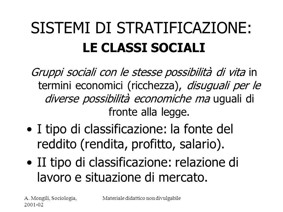 A. Mongili, Sociologia, 2001-02 Materiale didattico non divulgabile SISTEMI DI STRATIFICAZIONE: LE CLASSI SOCIALI Gruppi sociali con le stesse possibi
