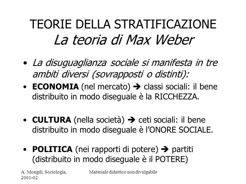 A. Mongili, Sociologia, 2001-02 Materiale didattico non divulgabile TEORIE DELLA STRATIFICAZIONE La teoria di Max Weber La disuguaglianza sociale si m