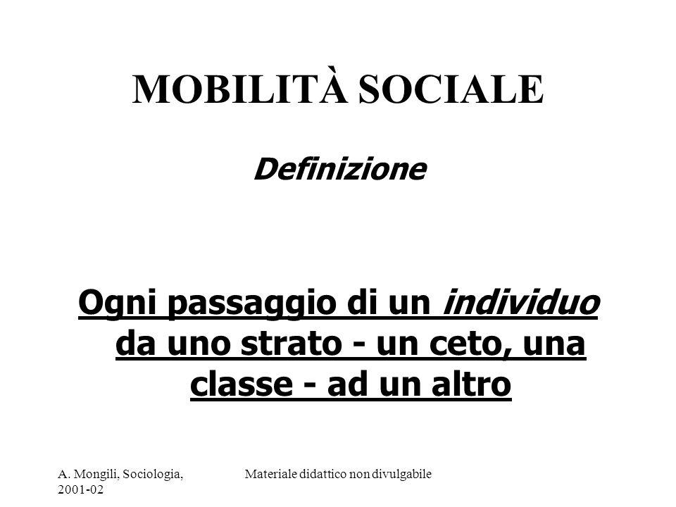 A. Mongili, Sociologia, 2001-02 Materiale didattico non divulgabile MOBILITÀ SOCIALE Definizione Ogni passaggio di un individuo da uno strato - un cet