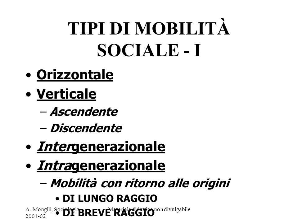A. Mongili, Sociologia, 2001-02 Materiale didattico non divulgabile TIPI DI MOBILITÀ SOCIALE - I Orizzontale Verticale –Ascendente –Discendente Interg