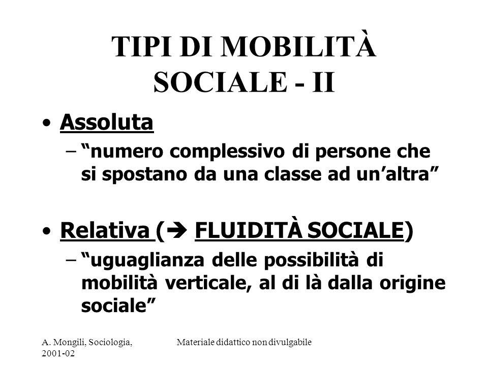 A. Mongili, Sociologia, 2001-02 Materiale didattico non divulgabile TIPI DI MOBILITÀ SOCIALE - II Assoluta –numero complessivo di persone che si spost