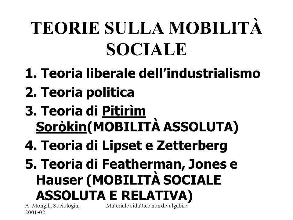 A. Mongili, Sociologia, 2001-02 Materiale didattico non divulgabile TEORIE SULLA MOBILITÀ SOCIALE 1. Teoria liberale dellindustrialismo 2. Teoria poli