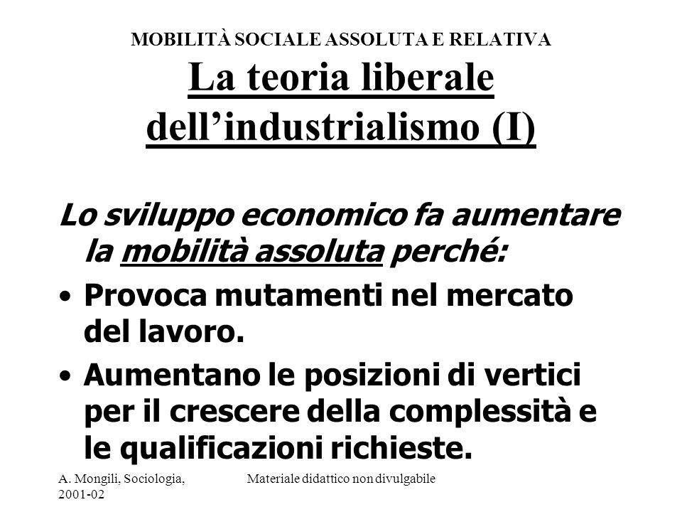 A. Mongili, Sociologia, 2001-02 Materiale didattico non divulgabile MOBILITÀ SOCIALE ASSOLUTA E RELATIVA La teoria liberale dellindustrialismo (I) Lo