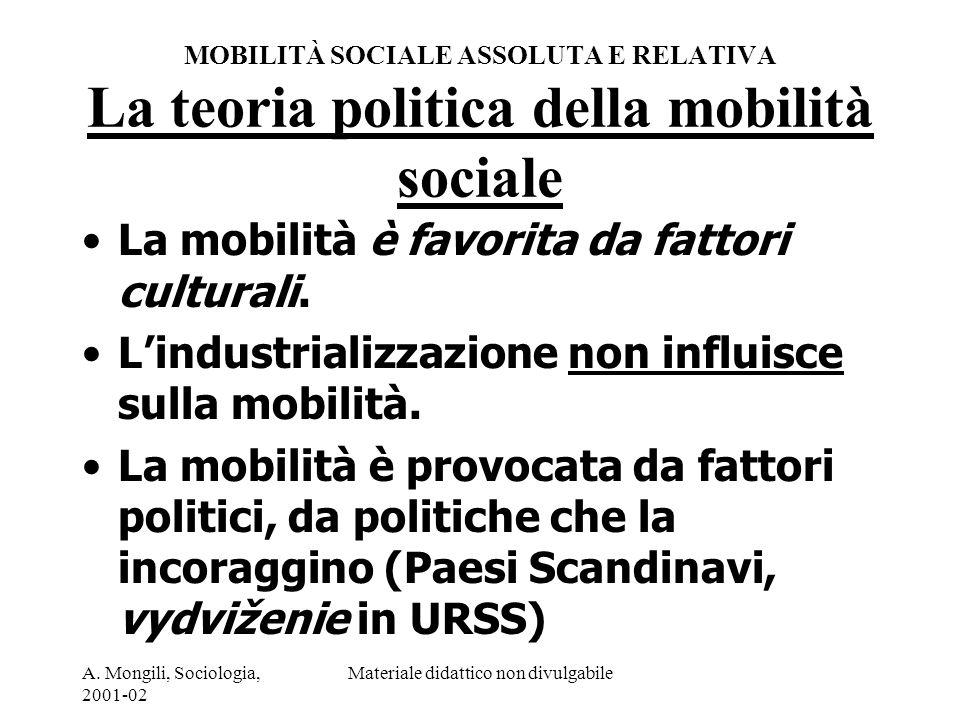 A. Mongili, Sociologia, 2001-02 Materiale didattico non divulgabile MOBILITÀ SOCIALE ASSOLUTA E RELATIVA La teoria politica della mobilità sociale La