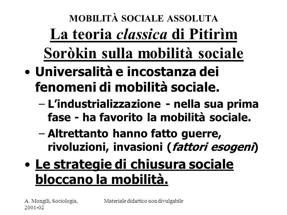 A. Mongili, Sociologia, 2001-02 Materiale didattico non divulgabile MOBILITÀ SOCIALE ASSOLUTA La teoria classica di Pitirìm Soròkin sulla mobilità soc