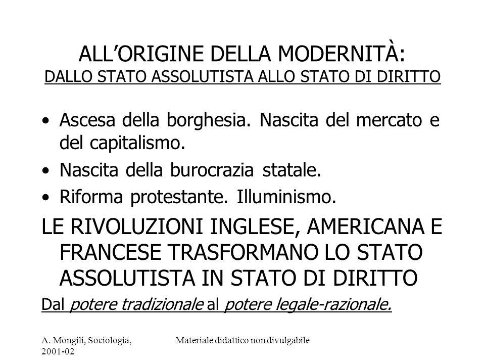 A. Mongili, Sociologia, 2001-02 Materiale didattico non divulgabile ALLORIGINE DELLA MODERNITÀ: DALLO STATO ASSOLUTISTA ALLO STATO DI DIRITTO Ascesa d