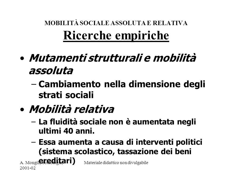 A. Mongili, Sociologia, 2001-02 Materiale didattico non divulgabile MOBILITÀ SOCIALE ASSOLUTA E RELATIVA Ricerche empiriche Mutamenti strutturali e mo