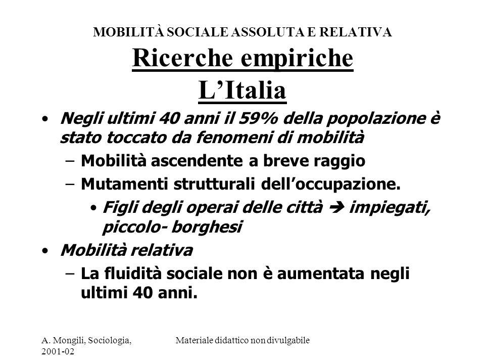 A. Mongili, Sociologia, 2001-02 Materiale didattico non divulgabile MOBILITÀ SOCIALE ASSOLUTA E RELATIVA Ricerche empiriche LItalia Negli ultimi 40 an