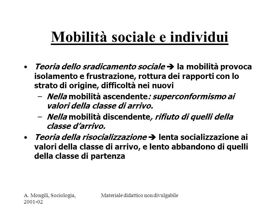 A. Mongili, Sociologia, 2001-02 Materiale didattico non divulgabile Mobilità sociale e individui Teoria dello sradicamento sociale la mobilità provoca