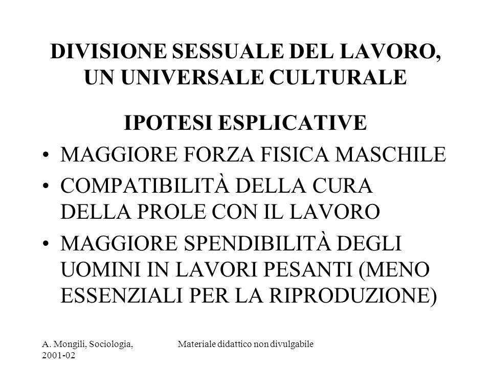 A. Mongili, Sociologia, 2001-02 Materiale didattico non divulgabile DIVISIONE SESSUALE DEL LAVORO, UN UNIVERSALE CULTURALE IPOTESI ESPLICATIVE MAGGIOR