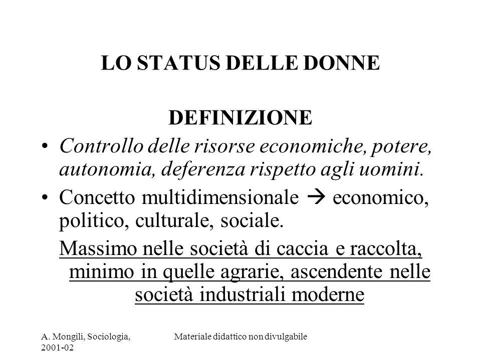 A. Mongili, Sociologia, 2001-02 Materiale didattico non divulgabile LO STATUS DELLE DONNE DEFINIZIONE Controllo delle risorse economiche, potere, auto