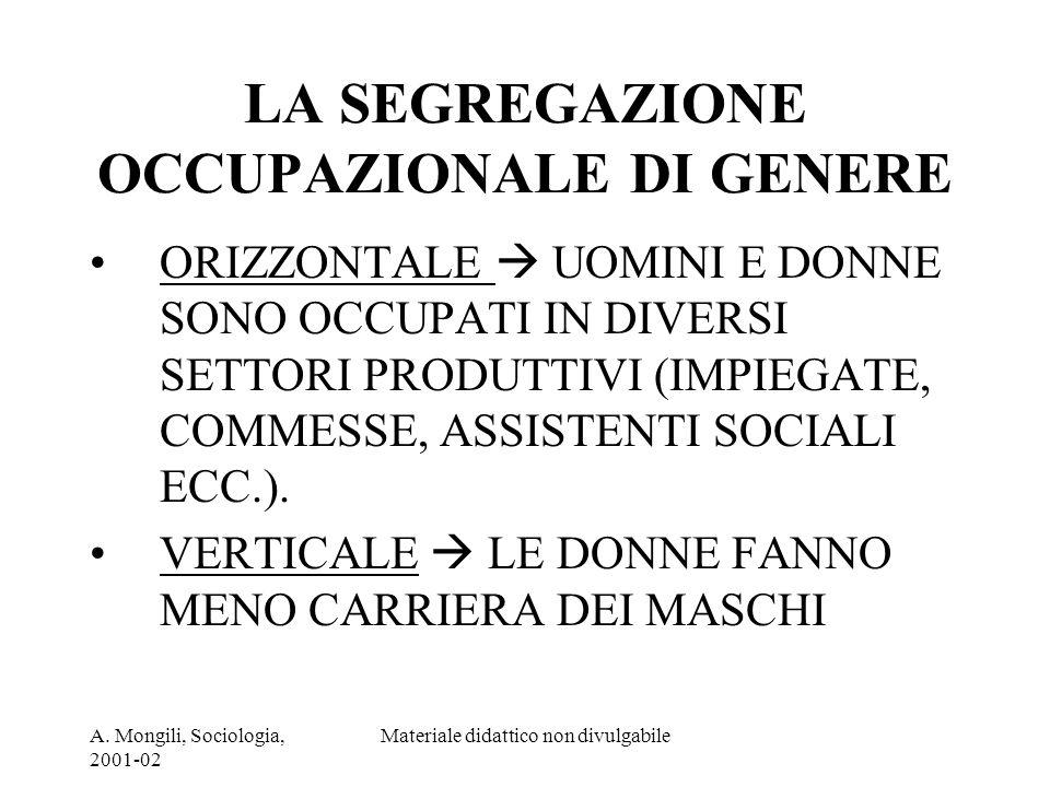 A. Mongili, Sociologia, 2001-02 Materiale didattico non divulgabile LA SEGREGAZIONE OCCUPAZIONALE DI GENERE ORIZZONTALE UOMINI E DONNE SONO OCCUPATI I
