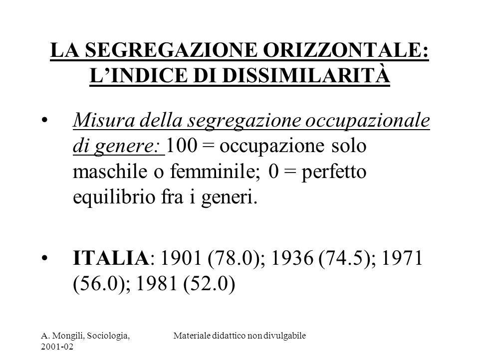 A. Mongili, Sociologia, 2001-02 Materiale didattico non divulgabile LA SEGREGAZIONE ORIZZONTALE: LINDICE DI DISSIMILARITÀ Misura della segregazione oc
