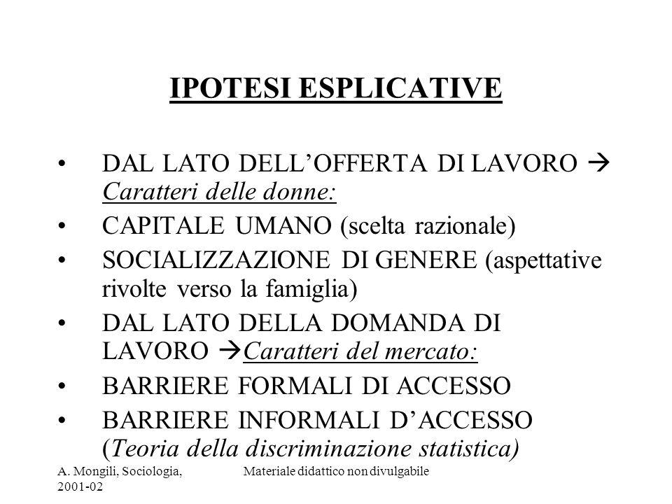 A. Mongili, Sociologia, 2001-02 Materiale didattico non divulgabile IPOTESI ESPLICATIVE DAL LATO DELLOFFERTA DI LAVORO Caratteri delle donne: CAPITALE