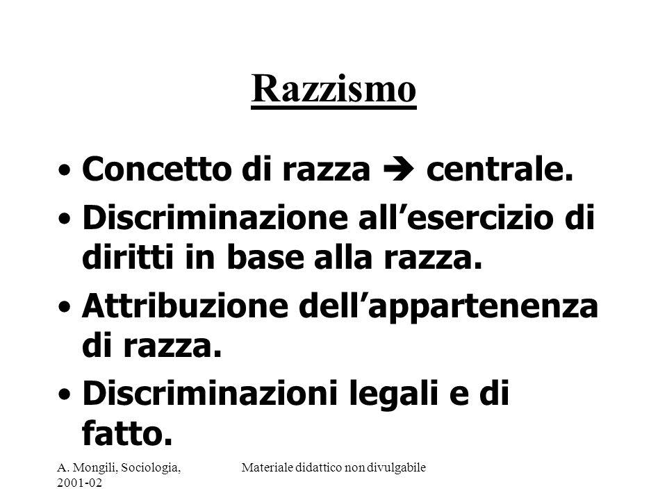 A. Mongili, Sociologia, 2001-02 Materiale didattico non divulgabile Razzismo Concetto di razza centrale. Discriminazione allesercizio di diritti in ba