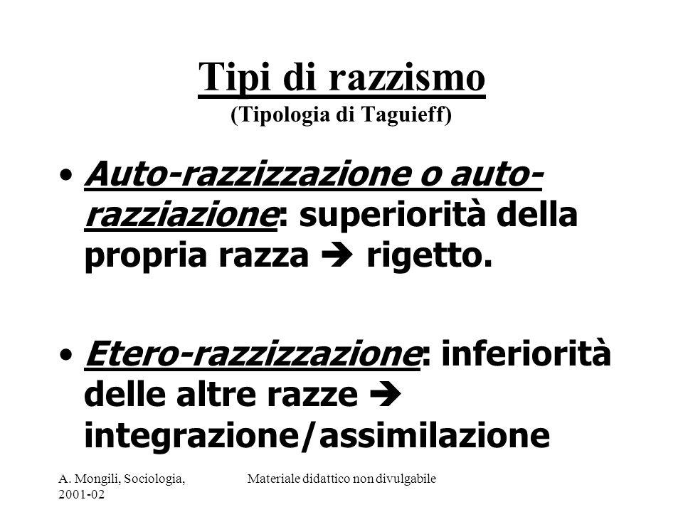 A. Mongili, Sociologia, 2001-02 Materiale didattico non divulgabile Tipi di razzismo (Tipologia di Taguieff) Auto-razzizzazione o auto- razziazione: s