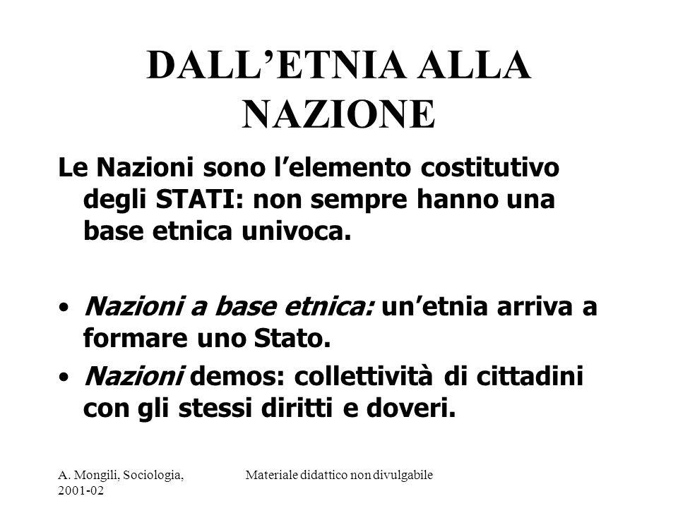 A. Mongili, Sociologia, 2001-02 Materiale didattico non divulgabile DALLETNIA ALLA NAZIONE Le Nazioni sono lelemento costitutivo degli STATI: non semp