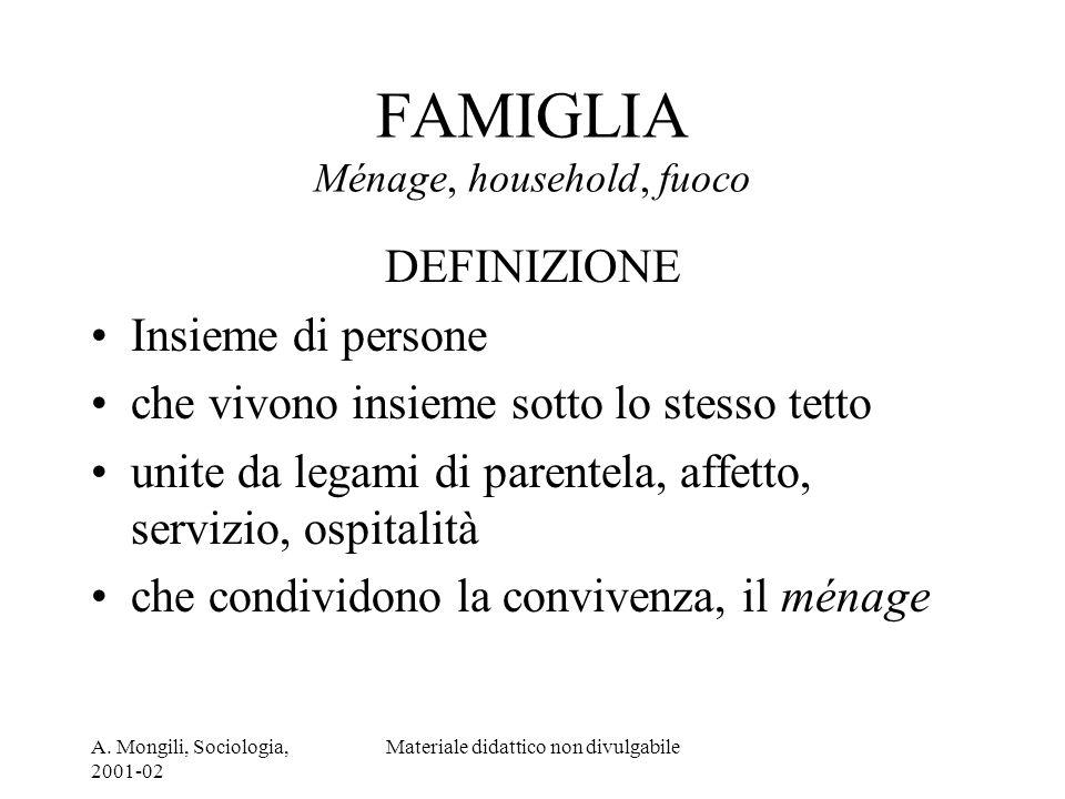 A. Mongili, Sociologia, 2001-02 Materiale didattico non divulgabile FAMIGLIA Ménage, household, fuoco DEFINIZIONE Insieme di persone che vivono insiem
