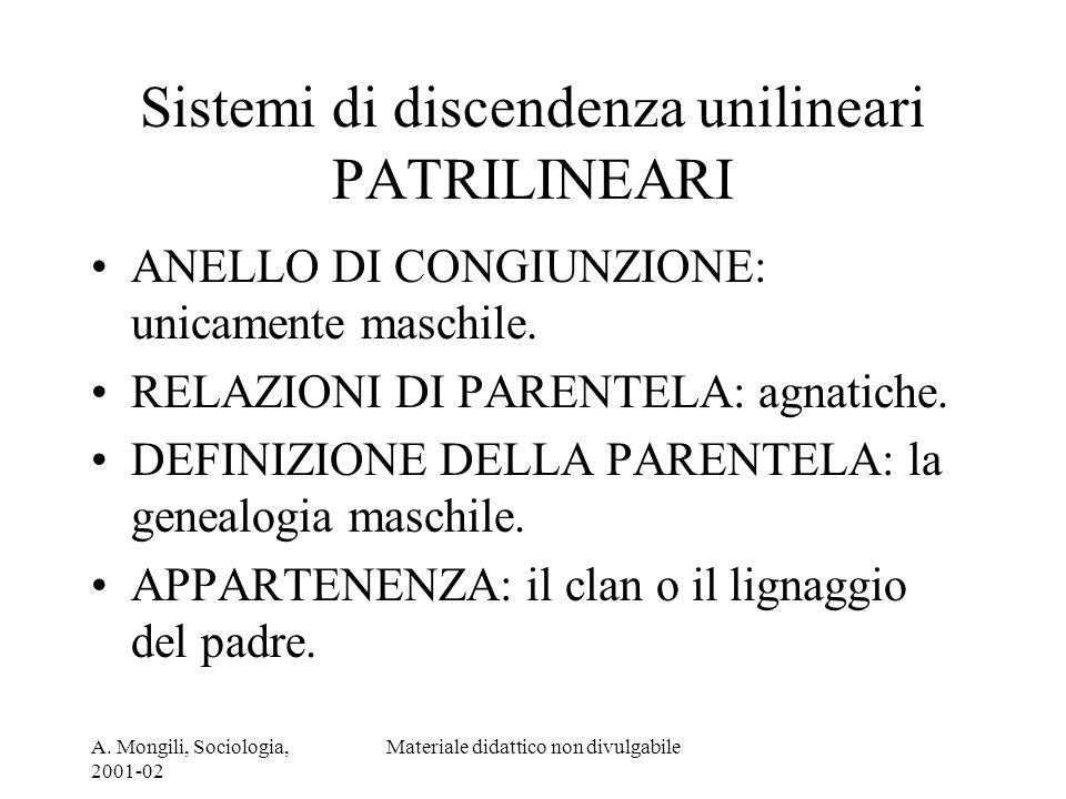 A. Mongili, Sociologia, 2001-02 Materiale didattico non divulgabile Sistemi di discendenza unilineari PATRILINEARI ANELLO DI CONGIUNZIONE: unicamente