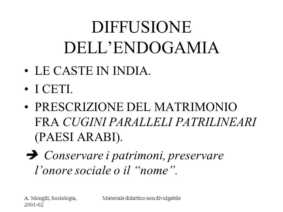A. Mongili, Sociologia, 2001-02 Materiale didattico non divulgabile DIFFUSIONE DELLENDOGAMIA LE CASTE IN INDIA. I CETI. PRESCRIZIONE DEL MATRIMONIO FR