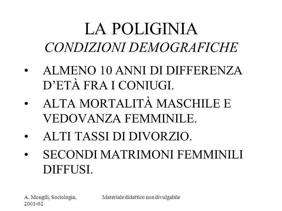 A. Mongili, Sociologia, 2001-02 Materiale didattico non divulgabile LA POLIGINIA CONDIZIONI DEMOGRAFICHE ALMENO 10 ANNI DI DIFFERENZA DETÀ FRA I CONIU