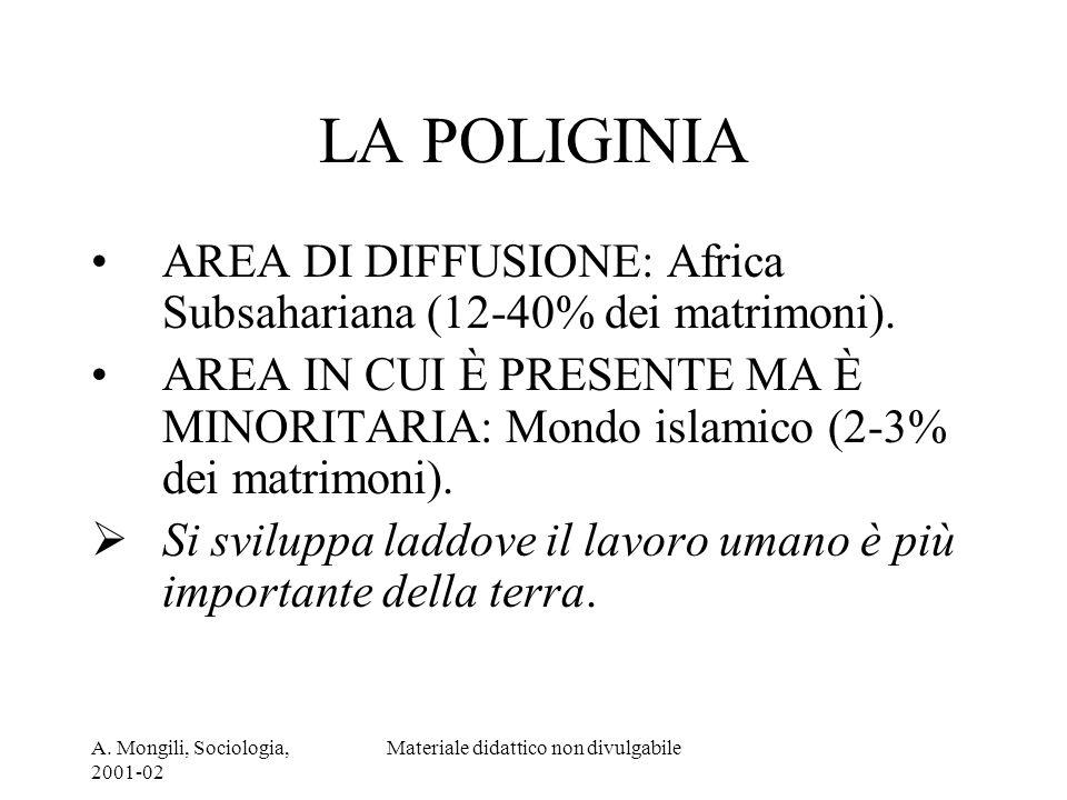 A. Mongili, Sociologia, 2001-02 Materiale didattico non divulgabile LA POLIGINIA AREA DI DIFFUSIONE: Africa Subsahariana (12-40% dei matrimoni). AREA