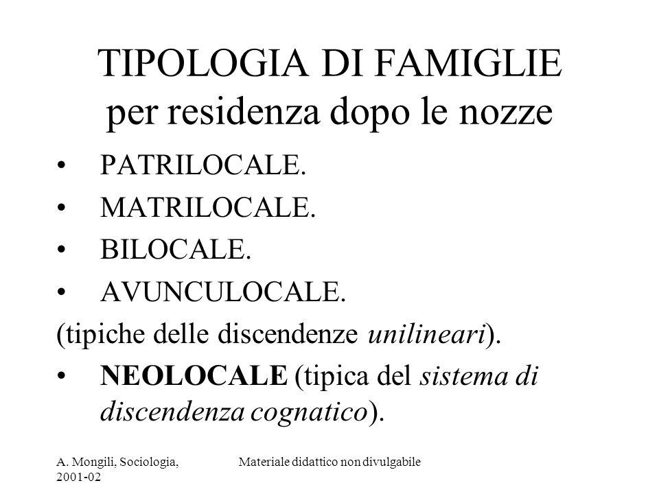 A. Mongili, Sociologia, 2001-02 Materiale didattico non divulgabile TIPOLOGIA DI FAMIGLIE per residenza dopo le nozze PATRILOCALE. MATRILOCALE. BILOCA