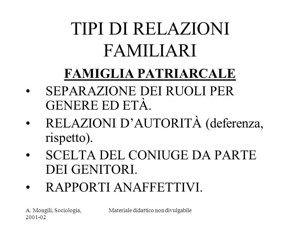 A. Mongili, Sociologia, 2001-02 Materiale didattico non divulgabile TIPI DI RELAZIONI FAMILIARI FAMIGLIA PATRIARCALE SEPARAZIONE DEI RUOLI PER GENERE