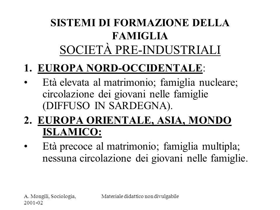 A. Mongili, Sociologia, 2001-02 Materiale didattico non divulgabile SISTEMI DI FORMAZIONE DELLA FAMIGLIA SOCIETÀ PRE-INDUSTRIALI 1. EUROPA NORD-OCCIDE