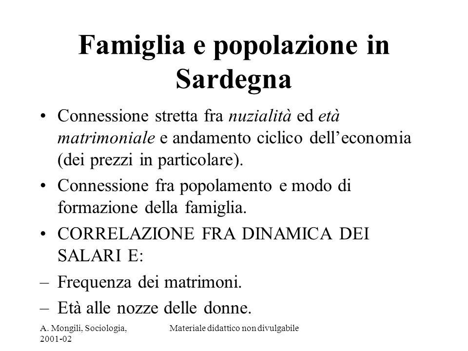A. Mongili, Sociologia, 2001-02 Materiale didattico non divulgabile Famiglia e popolazione in Sardegna Connessione stretta fra nuzialità ed età matrim