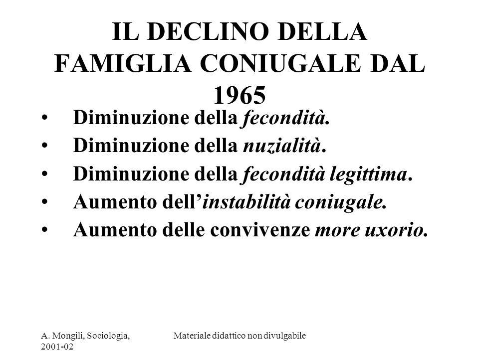 A. Mongili, Sociologia, 2001-02 Materiale didattico non divulgabile IL DECLINO DELLA FAMIGLIA CONIUGALE DAL 1965 Diminuzione della fecondità. Diminuzi
