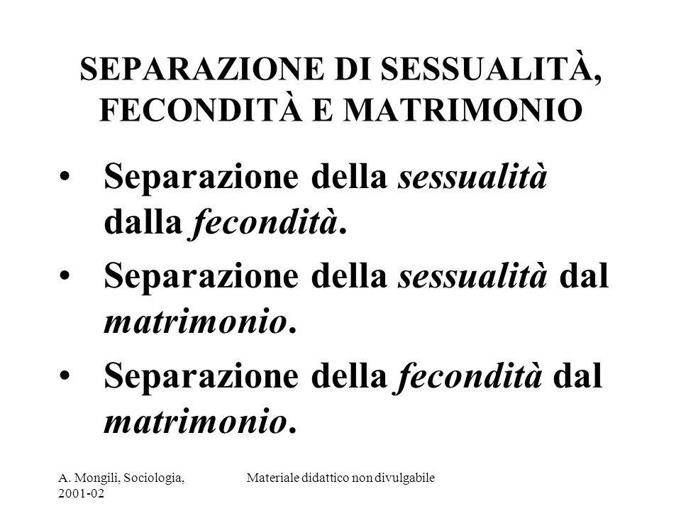 A. Mongili, Sociologia, 2001-02 Materiale didattico non divulgabile SEPARAZIONE DI SESSUALITÀ, FECONDITÀ E MATRIMONIO Separazione della sessualità dal