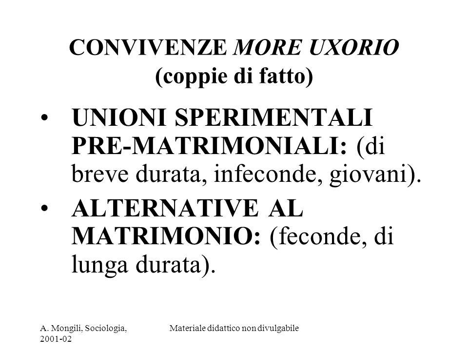 A. Mongili, Sociologia, 2001-02 Materiale didattico non divulgabile CONVIVENZE MORE UXORIO (coppie di fatto) UNIONI SPERIMENTALI PRE-MATRIMONIALI: (di