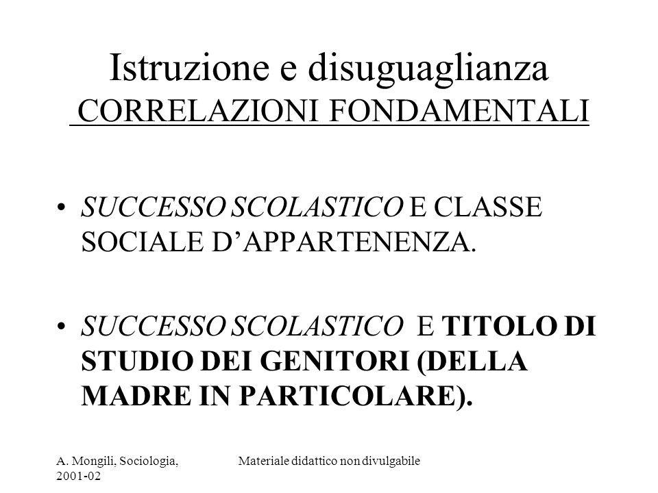 A. Mongili, Sociologia, 2001-02 Materiale didattico non divulgabile Istruzione e disuguaglianza CORRELAZIONI FONDAMENTALI SUCCESSO SCOLASTICO E CLASSE