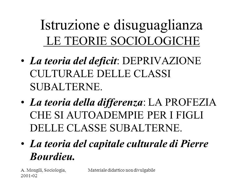 A. Mongili, Sociologia, 2001-02 Materiale didattico non divulgabile Istruzione e disuguaglianza LE TEORIE SOCIOLOGICHE La teoria del deficit: DEPRIVAZ