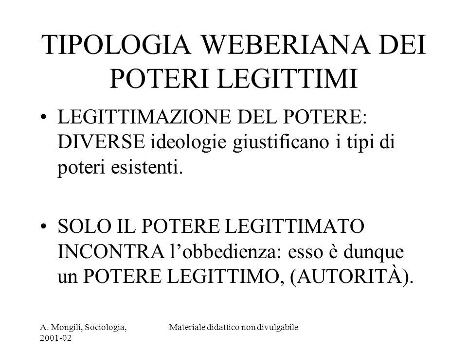 A. Mongili, Sociologia, 2001-02 Materiale didattico non divulgabile TIPOLOGIA WEBERIANA DEI POTERI LEGITTIMI LEGITTIMAZIONE DEL POTERE: DIVERSE ideolo