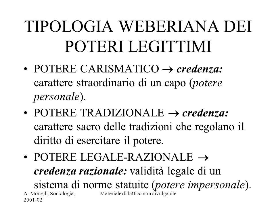 A. Mongili, Sociologia, 2001-02 Materiale didattico non divulgabile TIPOLOGIA WEBERIANA DEI POTERI LEGITTIMI POTERE CARISMATICO credenza: carattere st