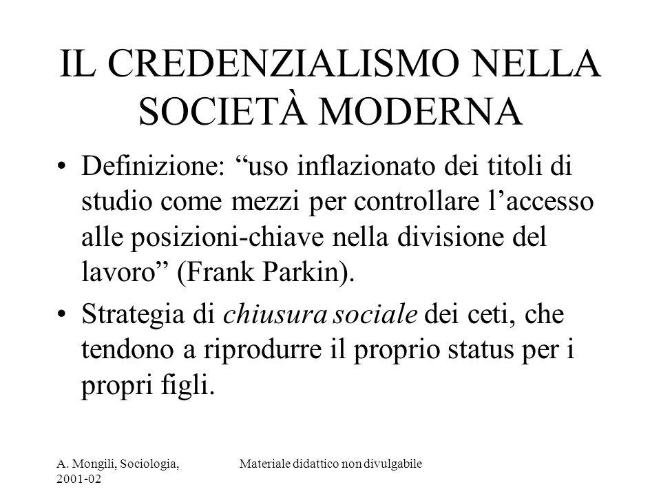 A. Mongili, Sociologia, 2001-02 Materiale didattico non divulgabile IL CREDENZIALISMO NELLA SOCIETÀ MODERNA Definizione: uso inflazionato dei titoli d
