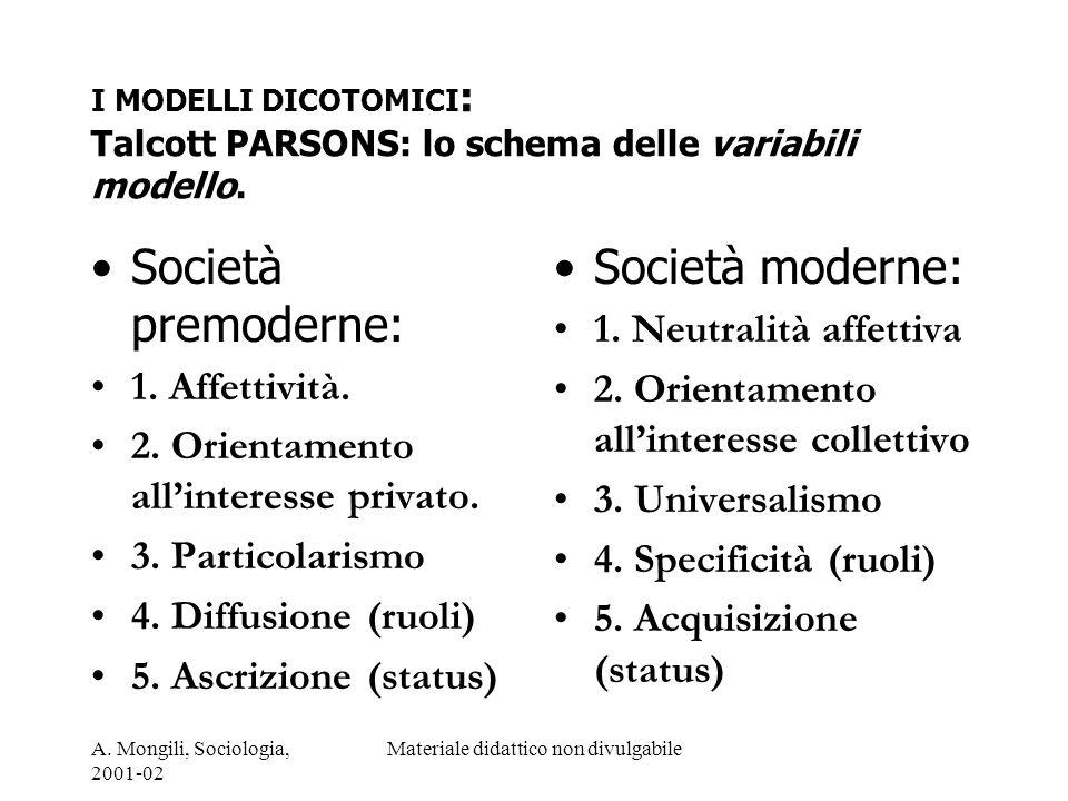 A. Mongili, Sociologia, 2001-02 Materiale didattico non divulgabile I MODELLI DICOTOMICI : Talcott PARSONS: lo schema delle variabili modello. Società