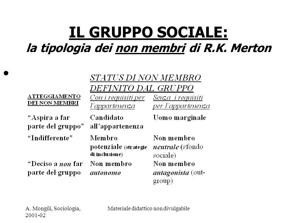 A. Mongili, Sociologia, 2001-02 Materiale didattico non divulgabile IL GRUPPO SOCIALE: la tipologia dei non membri di R.K. Merton