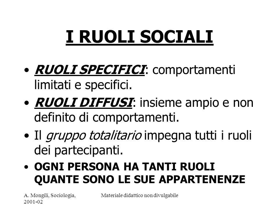 A. Mongili, Sociologia, 2001-02 Materiale didattico non divulgabile I RUOLI SOCIALI RUOLI SPECIFICI: comportamenti limitati e specifici. RUOLI DIFFUSI
