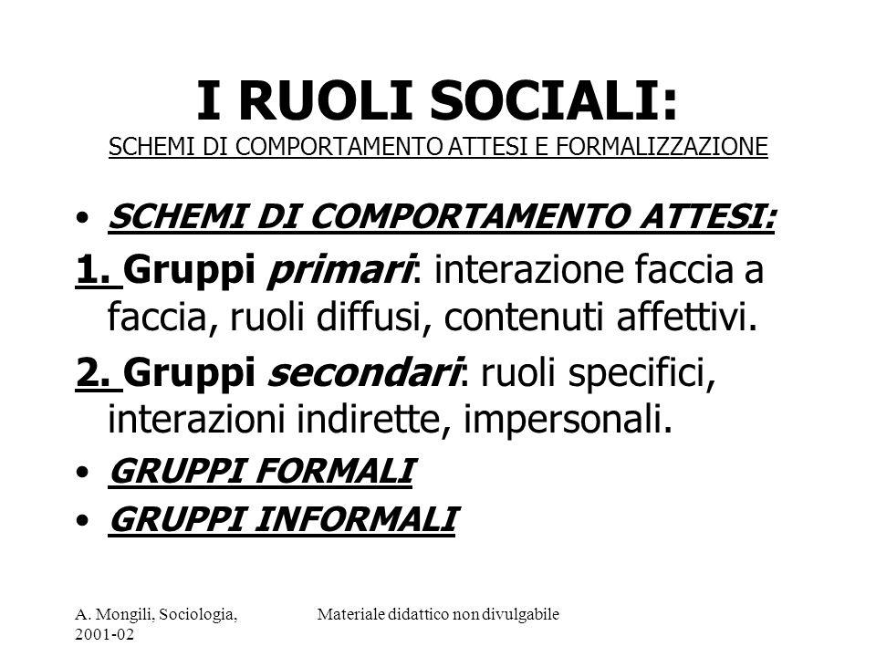 A. Mongili, Sociologia, 2001-02 Materiale didattico non divulgabile I RUOLI SOCIALI: SCHEMI DI COMPORTAMENTO ATTESI E FORMALIZZAZIONE SCHEMI DI COMPOR