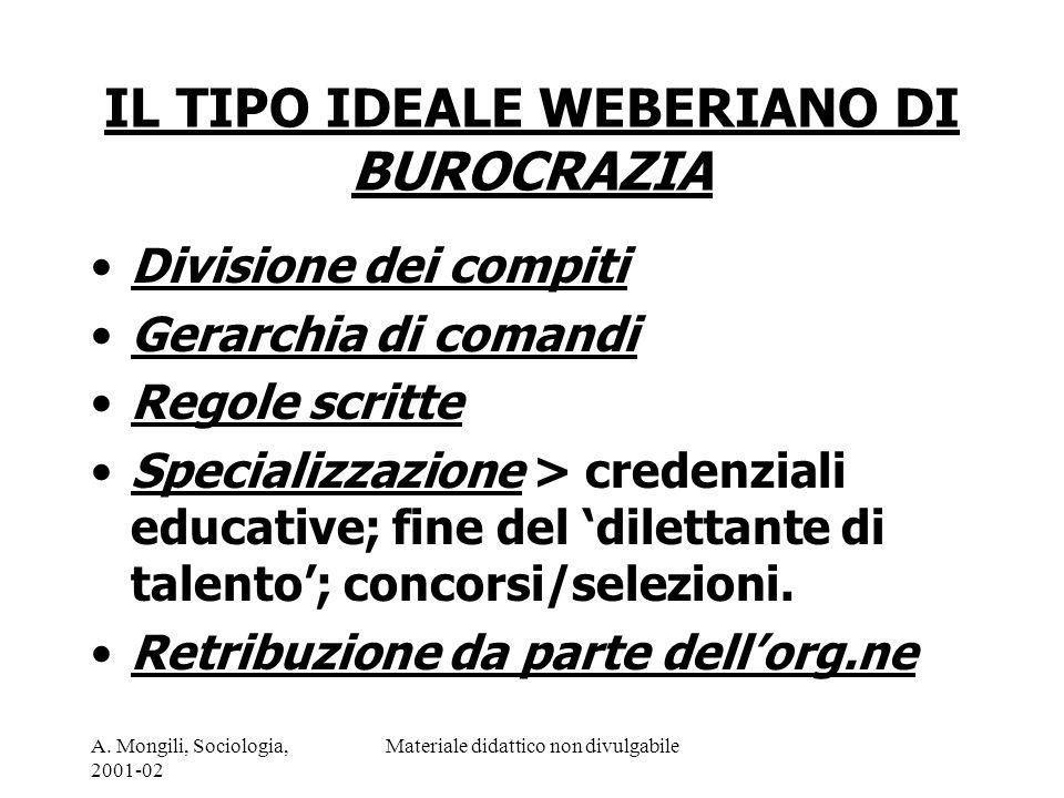 A. Mongili, Sociologia, 2001-02 Materiale didattico non divulgabile IL TIPO IDEALE WEBERIANO DI BUROCRAZIA Divisione dei compiti Gerarchia di comandi
