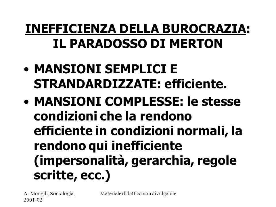 A. Mongili, Sociologia, 2001-02 Materiale didattico non divulgabile INEFFICIENZA DELLA BUROCRAZIA: IL PARADOSSO DI MERTON MANSIONI SEMPLICI E STRANDAR