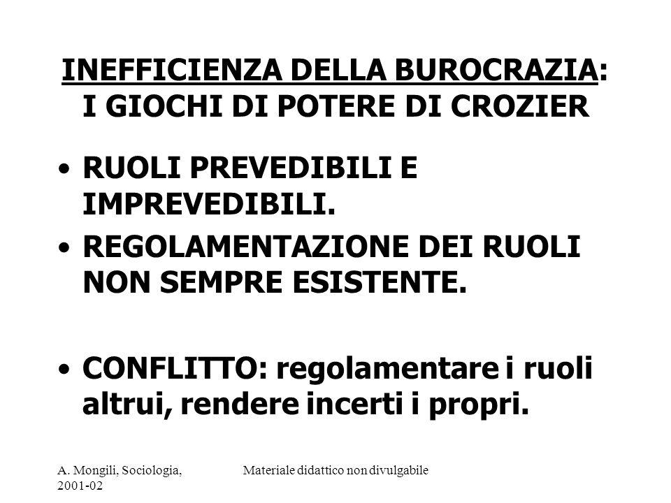 A. Mongili, Sociologia, 2001-02 Materiale didattico non divulgabile INEFFICIENZA DELLA BUROCRAZIA: I GIOCHI DI POTERE DI CROZIER RUOLI PREVEDIBILI E I